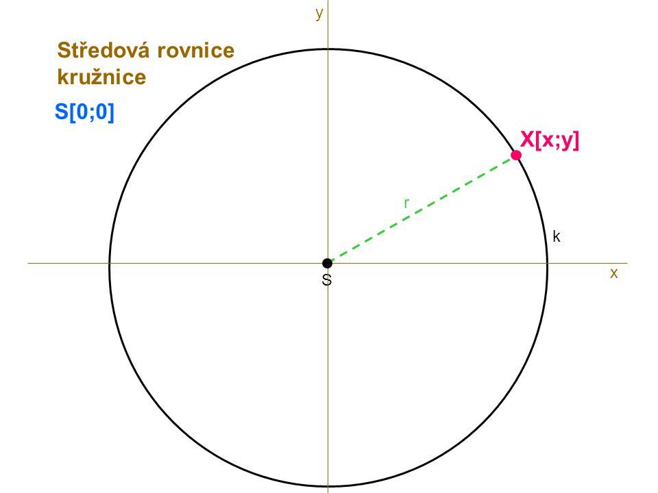 y Středová rovnice kružnice S[0;0] X[x;y] r k x S
